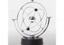 Pierścienie Kinetyczne Planety